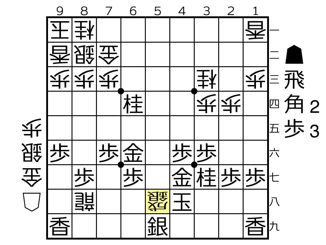 f:id:yuhib:20190523123326p:plain
