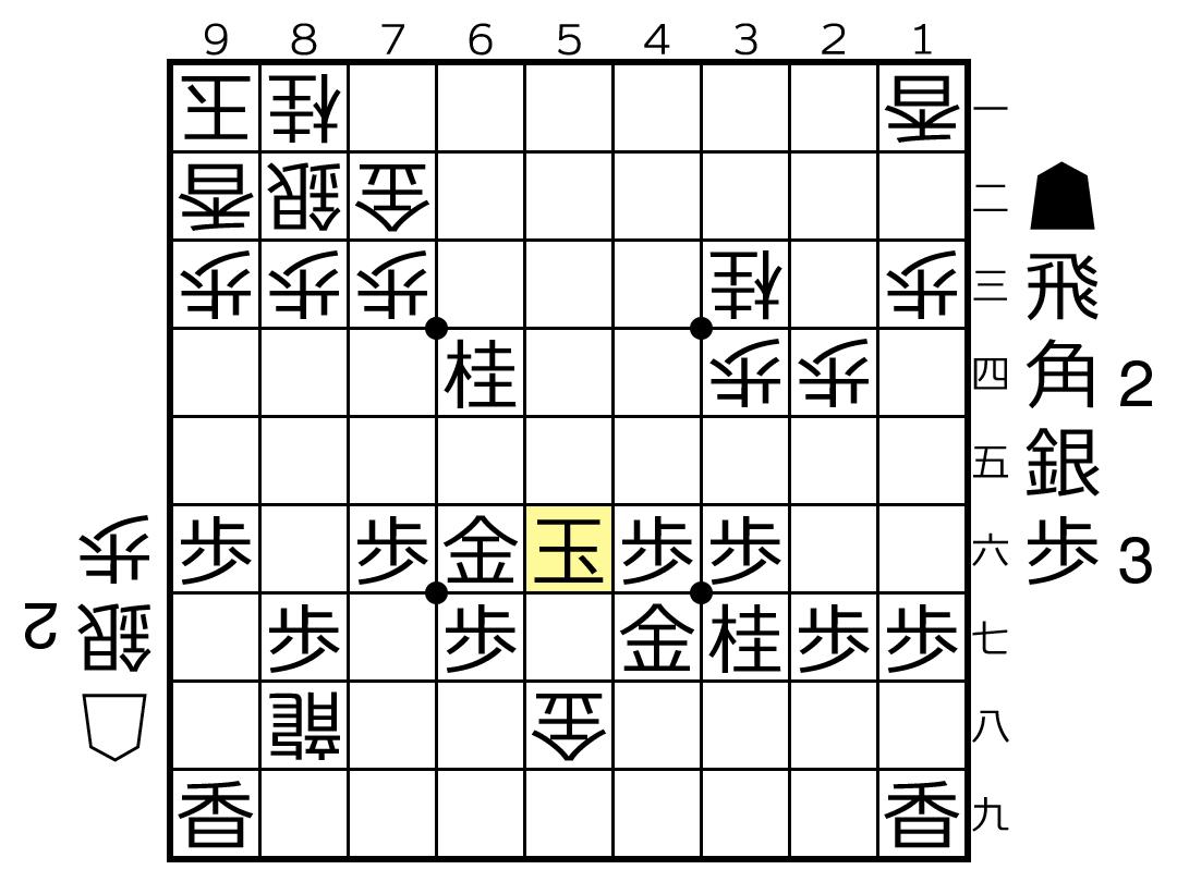f:id:yuhib:20190523123617p:plain