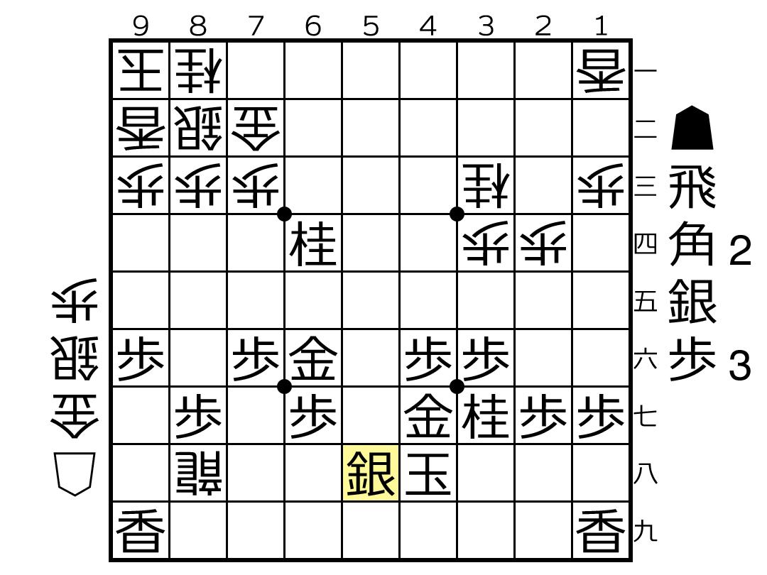 f:id:yuhib:20190523123819p:plain