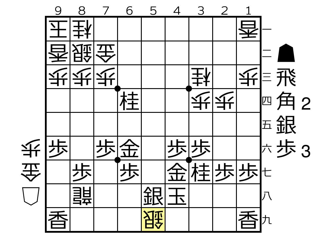 f:id:yuhib:20190523123901p:plain