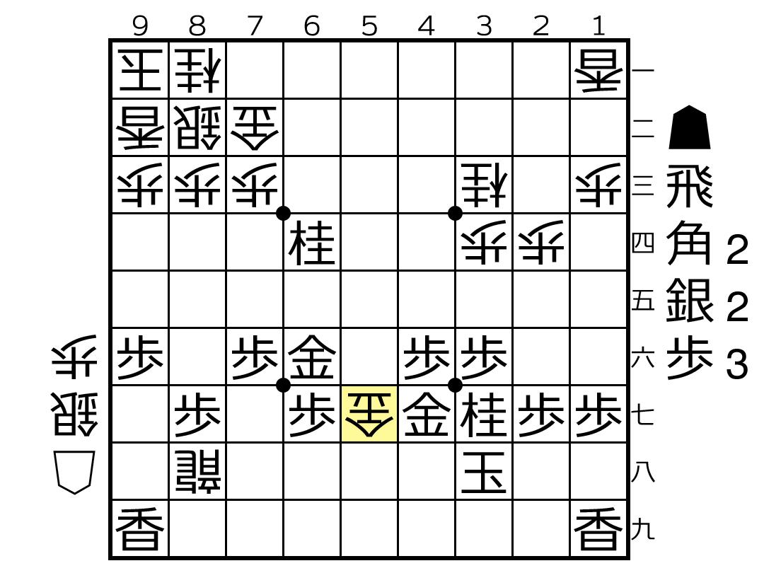 f:id:yuhib:20190523124422p:plain