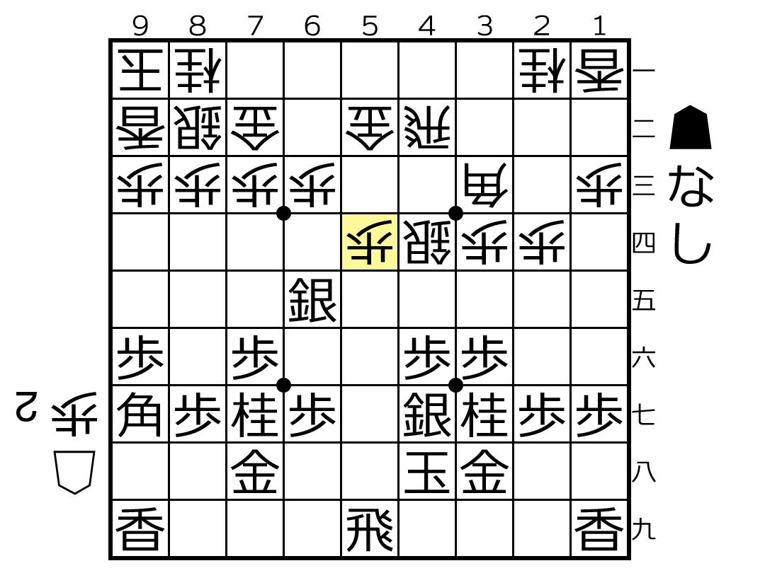 f:id:yuhib:20190523124818p:plain