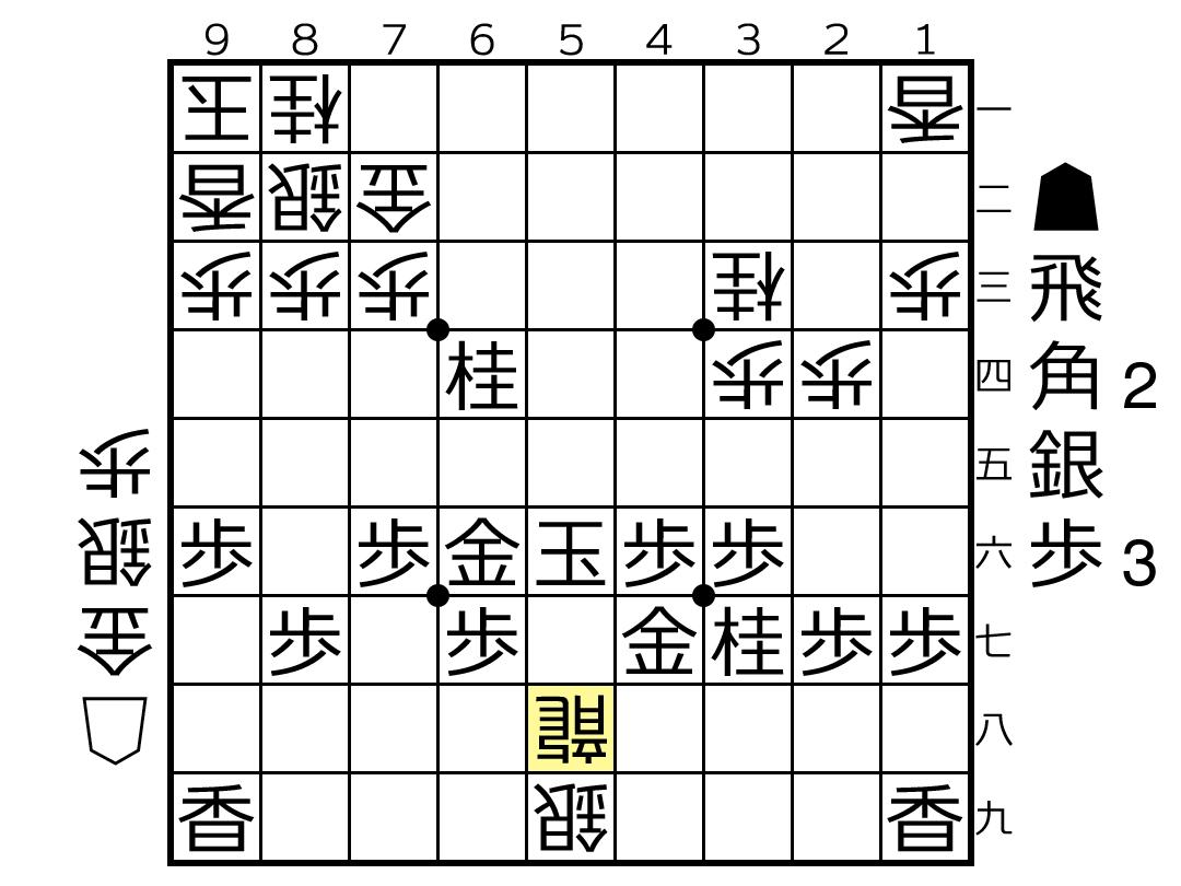 f:id:yuhib:20190523125213p:plain