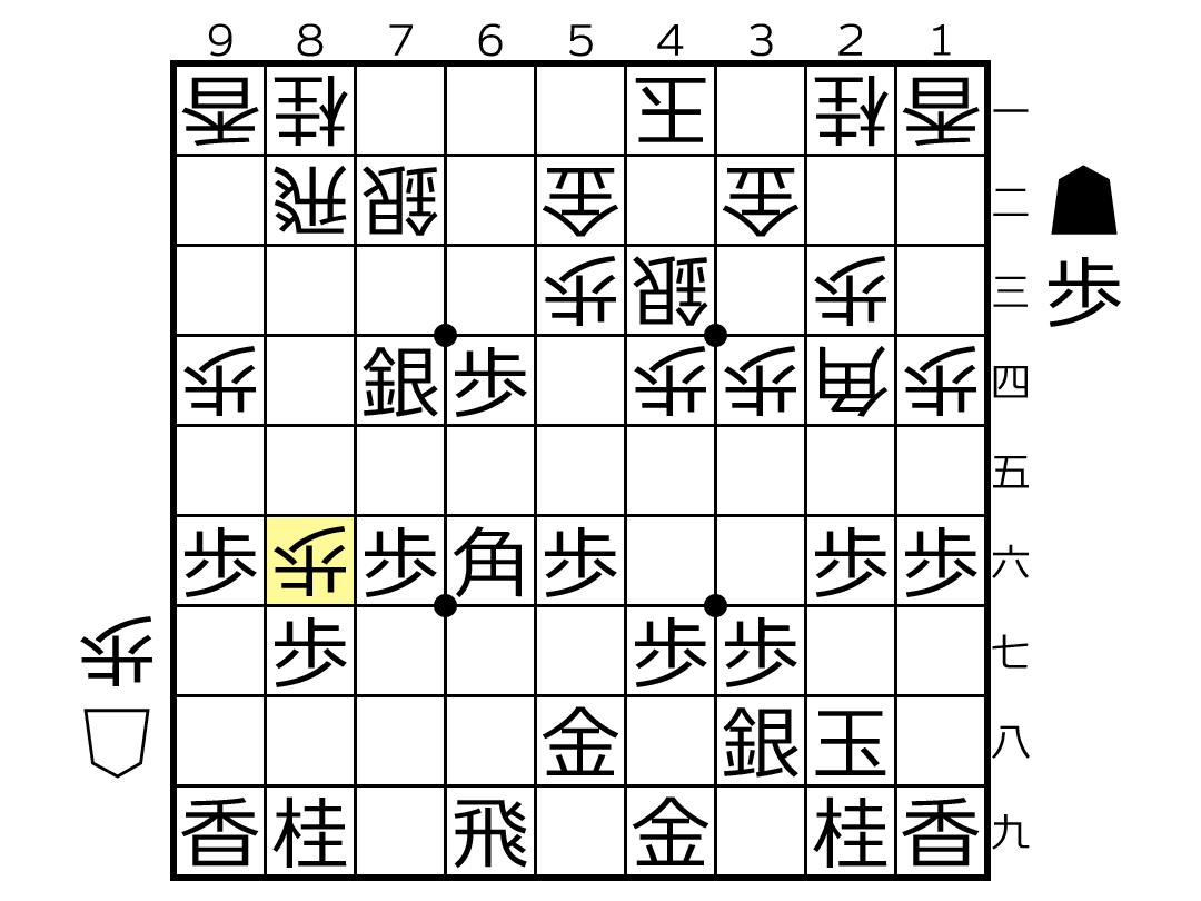 f:id:yuhib:20190524123634p:plain