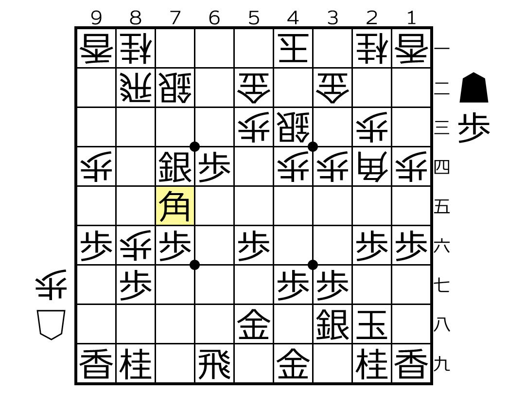 f:id:yuhib:20190524123740p:plain