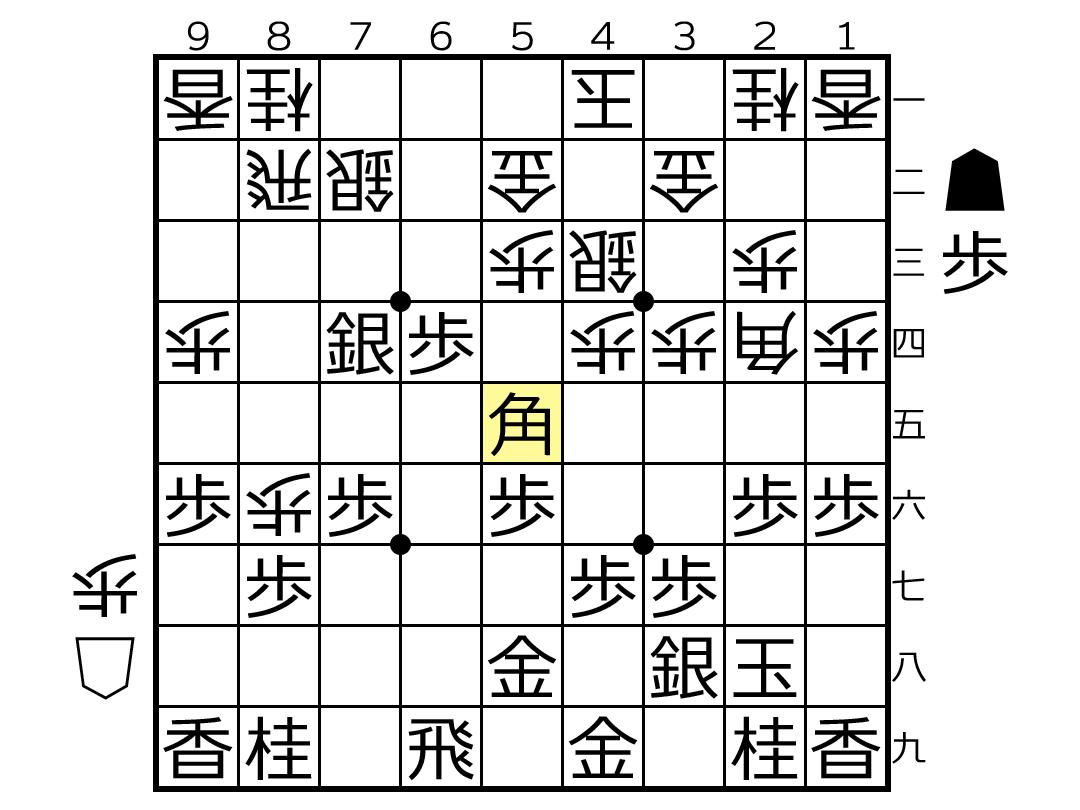 f:id:yuhib:20190524123950p:plain