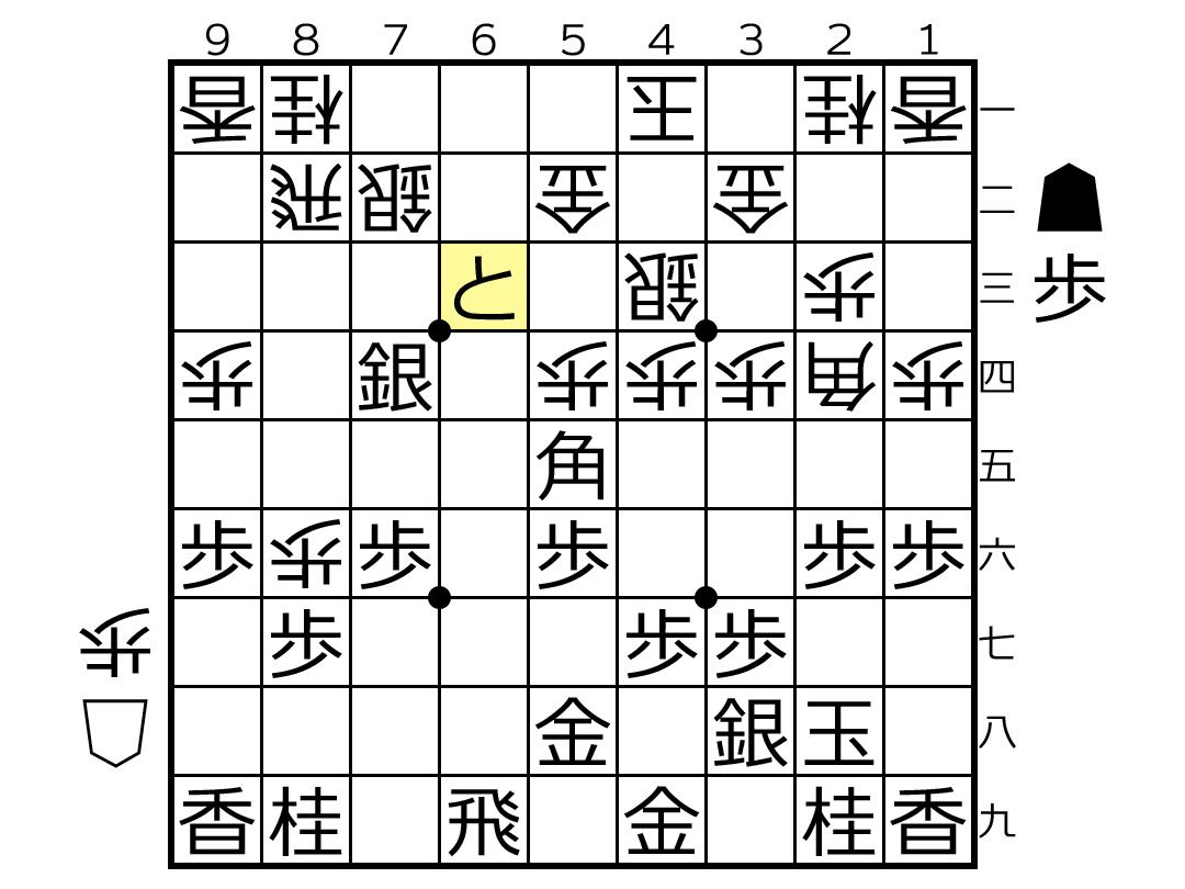 f:id:yuhib:20190524124113p:plain