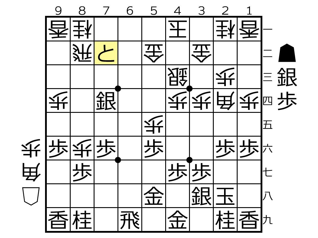 f:id:yuhib:20190524124309p:plain