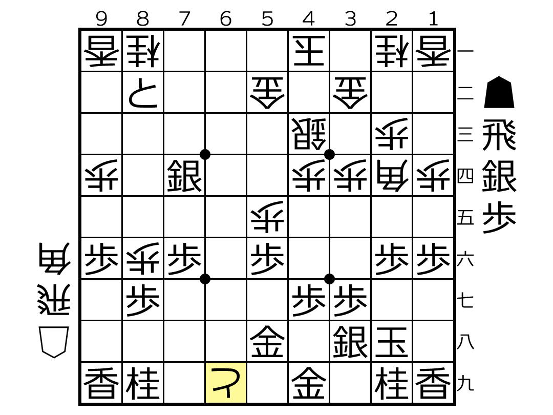 f:id:yuhib:20190524124459p:plain