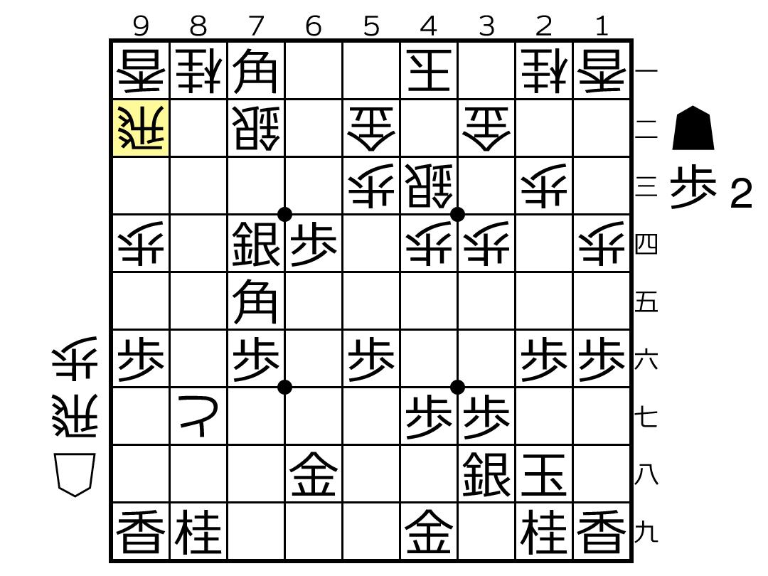 f:id:yuhib:20190524124719p:plain
