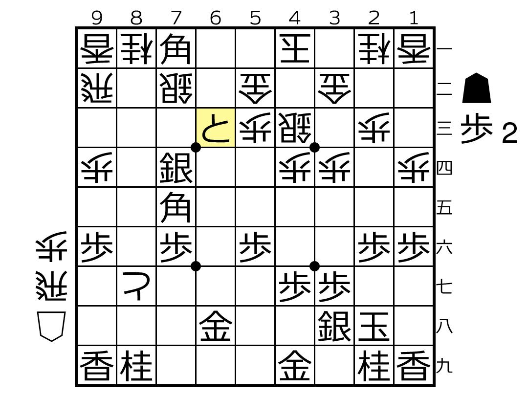 f:id:yuhib:20190524124756p:plain