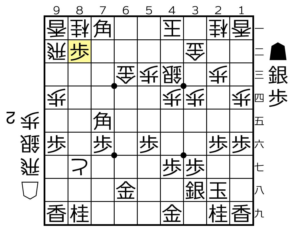 f:id:yuhib:20190524124845p:plain