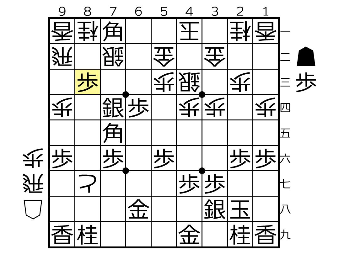 f:id:yuhib:20190524125148p:plain