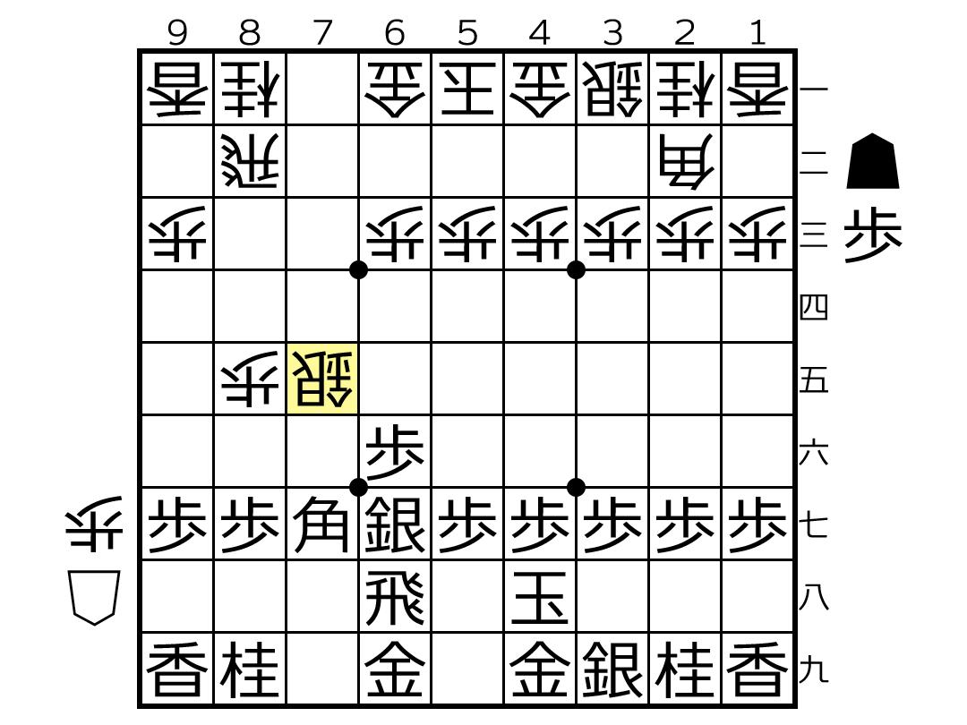 f:id:yuhib:20190524125941p:plain