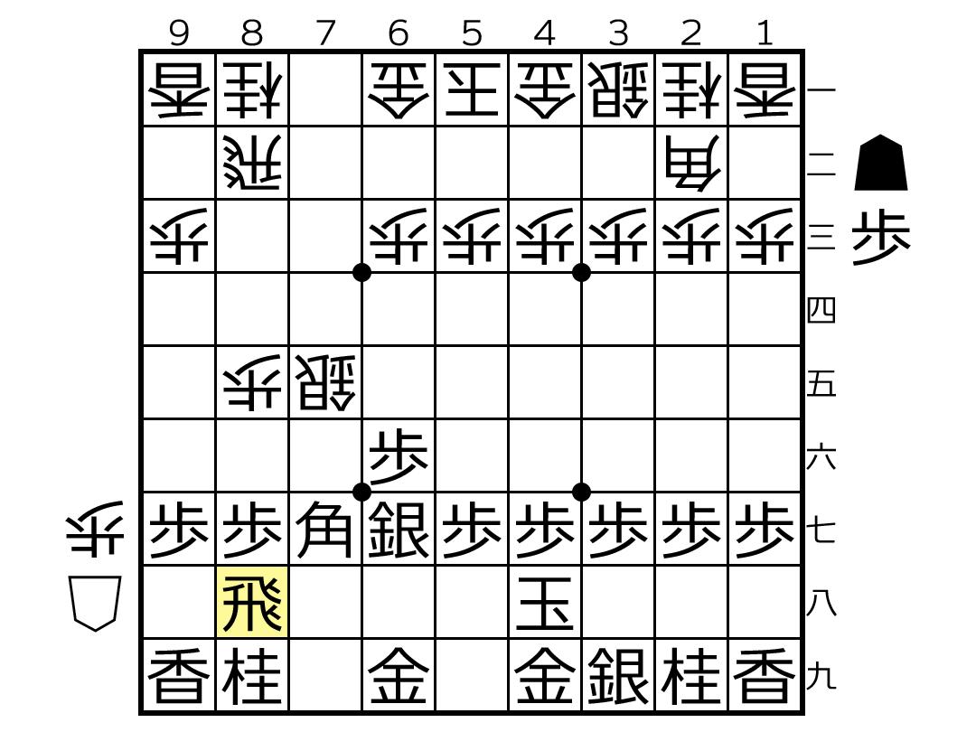 f:id:yuhib:20190524130027p:plain