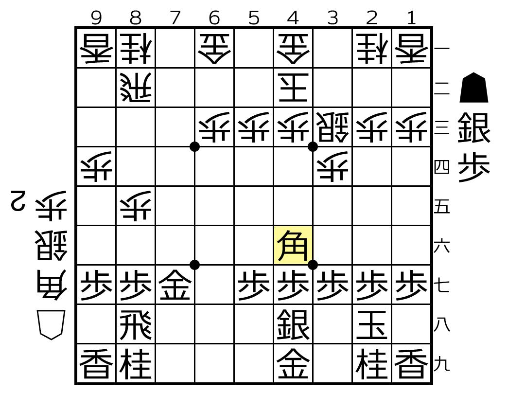f:id:yuhib:20190524130401p:plain