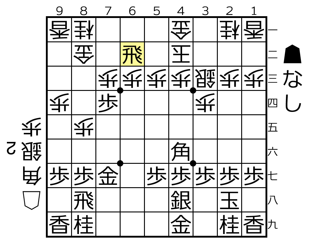 f:id:yuhib:20190524130552p:plain