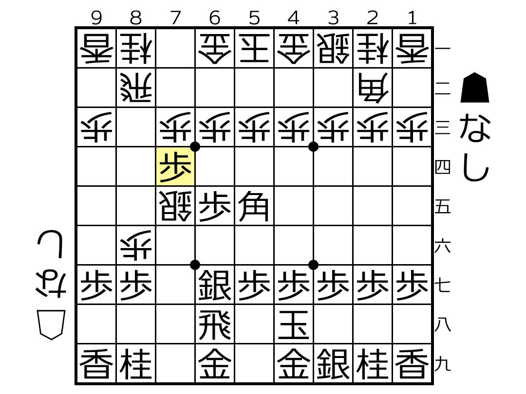 f:id:yuhib:20190524131140p:plain