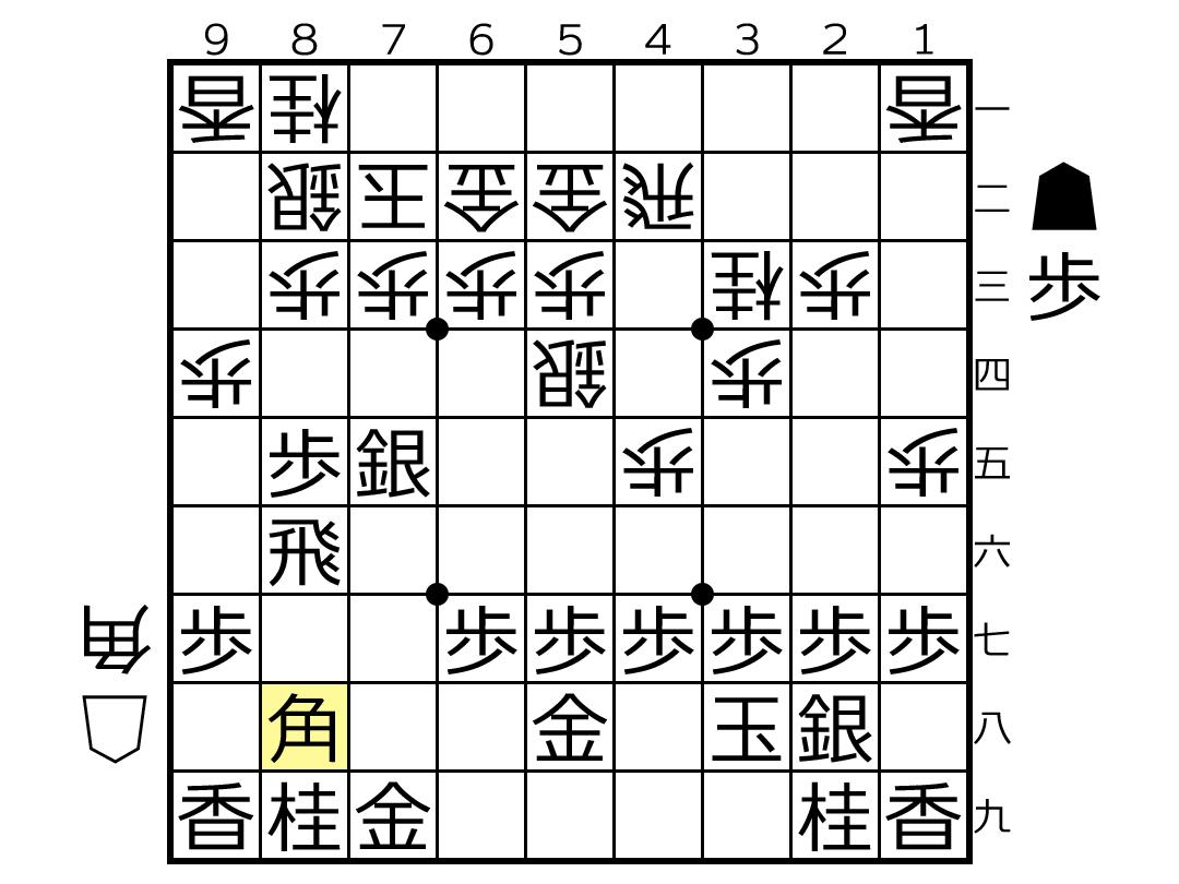 f:id:yuhib:20190527122242p:plain