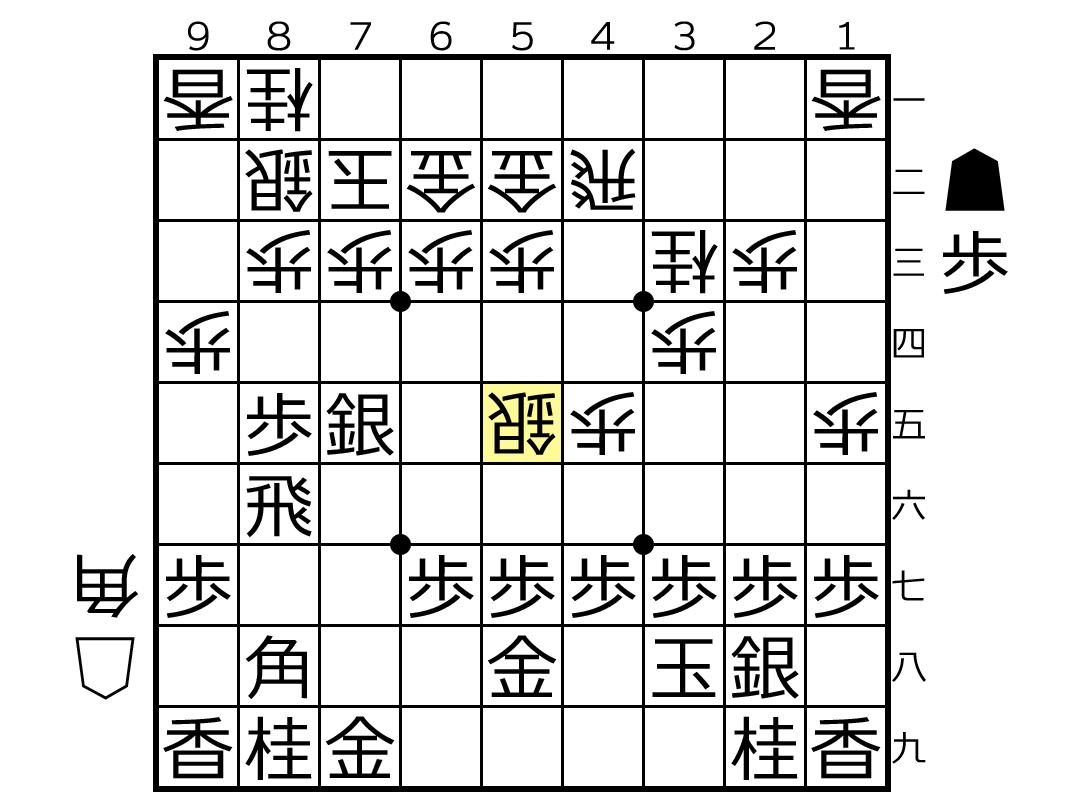 f:id:yuhib:20190527122509p:plain