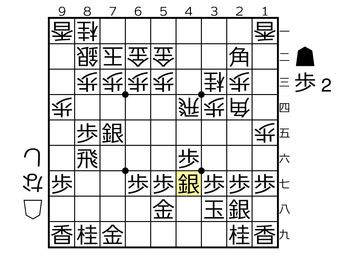 f:id:yuhib:20190527122754p:plain