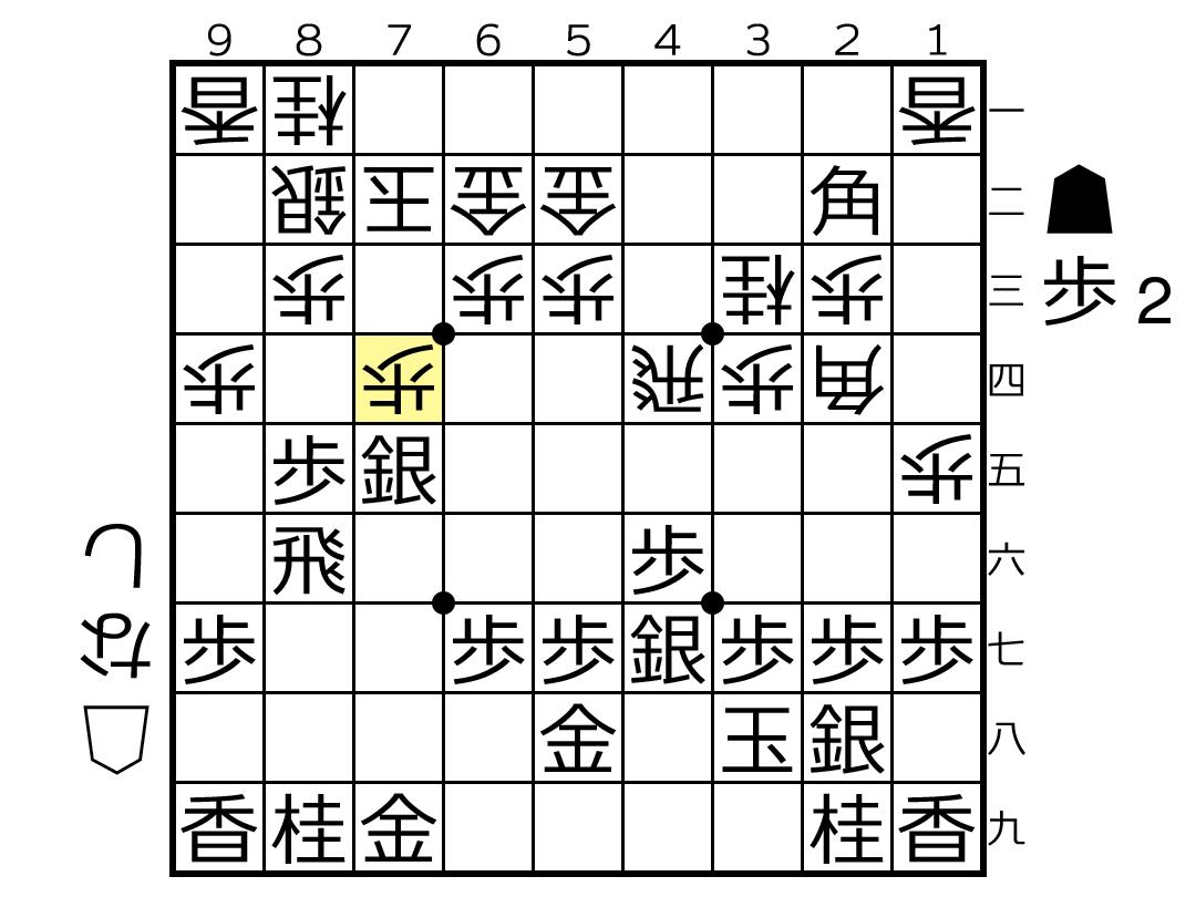 f:id:yuhib:20190527122915p:plain
