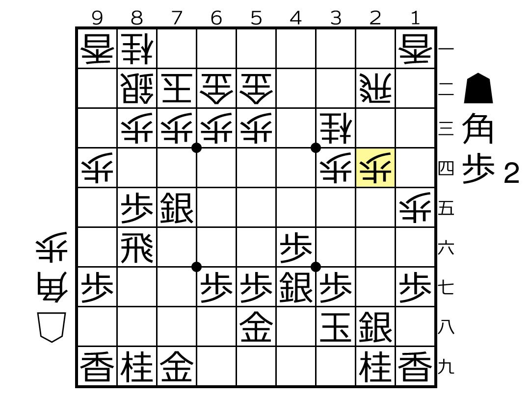 f:id:yuhib:20190527123209p:plain