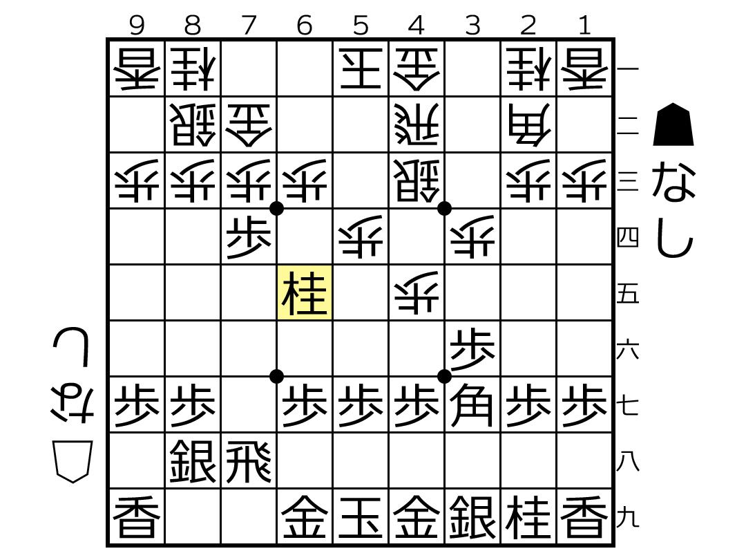 f:id:yuhib:20190529181825p:plain