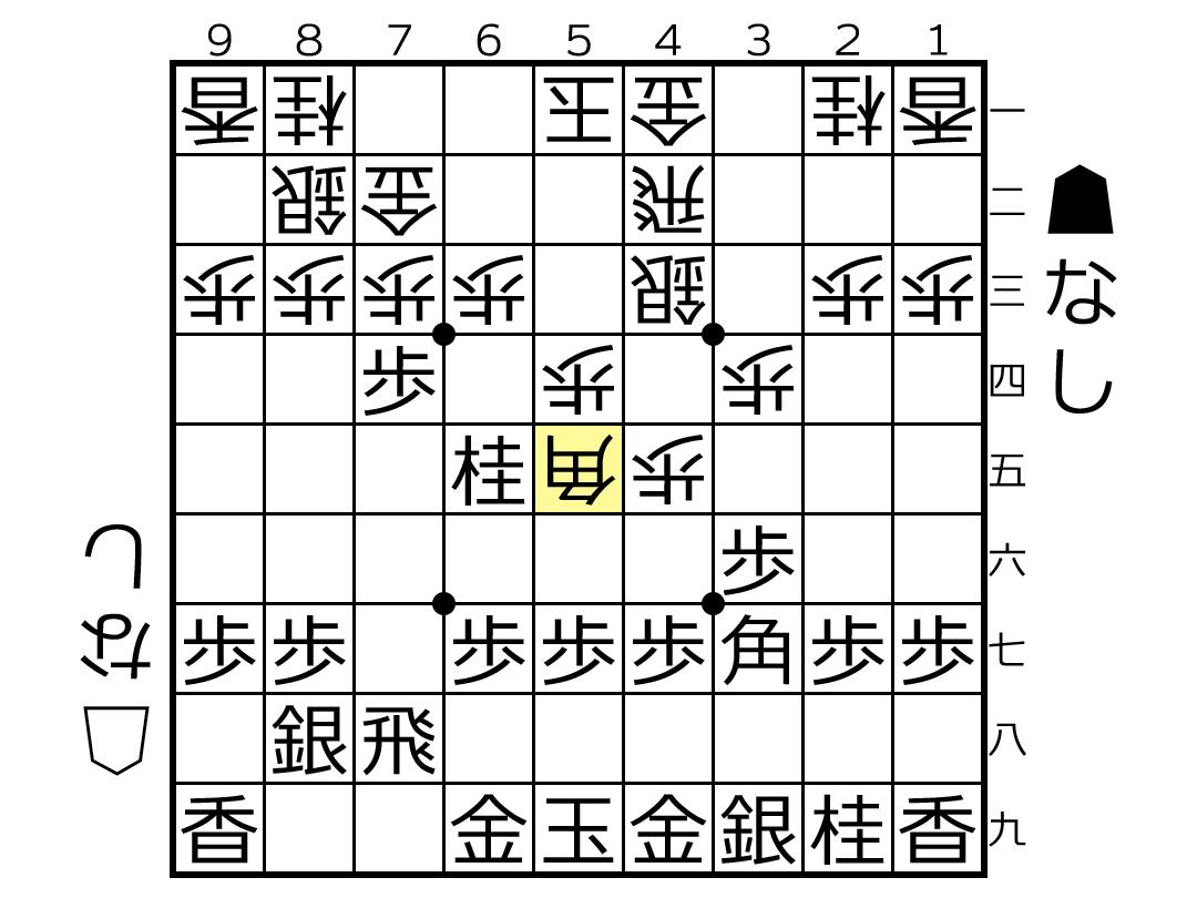 f:id:yuhib:20190529182706p:plain