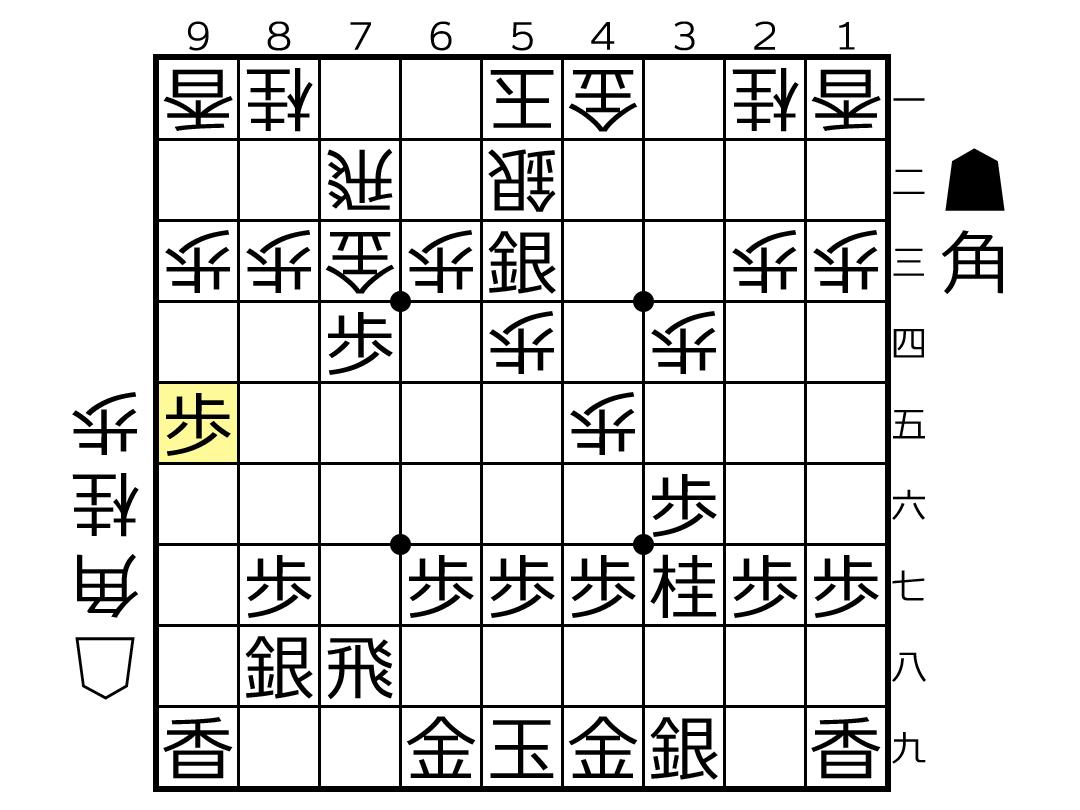 f:id:yuhib:20190529183006p:plain
