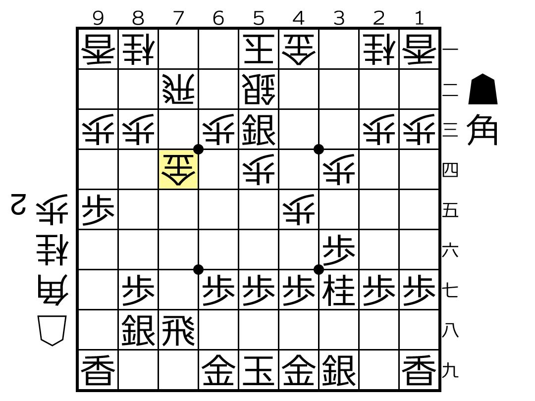 f:id:yuhib:20190529183041p:plain