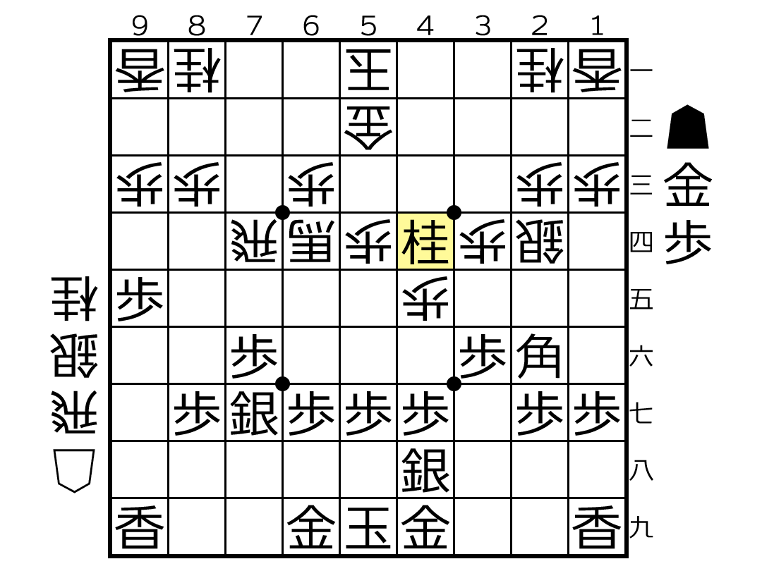 f:id:yuhib:20190529183307p:plain
