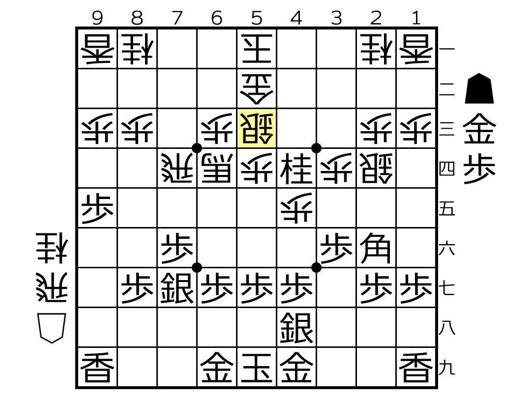 f:id:yuhib:20190529183427p:plain