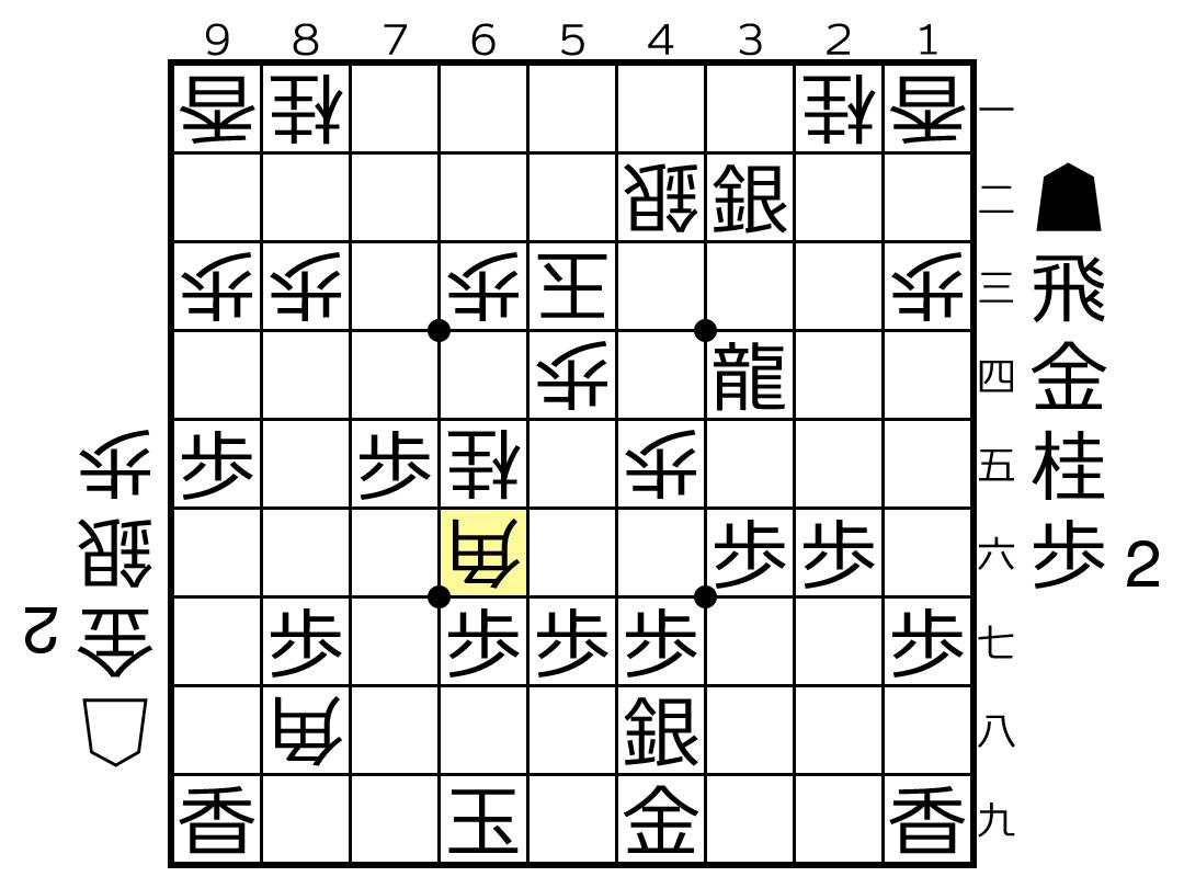 f:id:yuhib:20190529183844p:plain