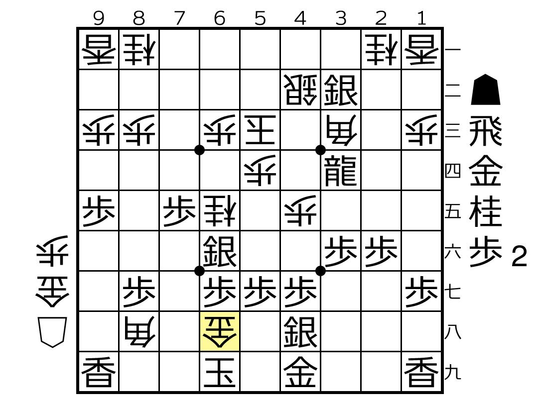f:id:yuhib:20190529184453p:plain