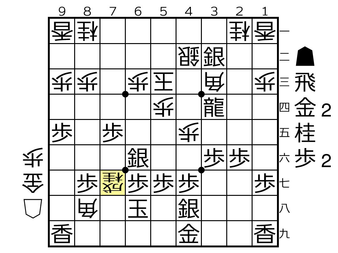 f:id:yuhib:20190529184557p:plain