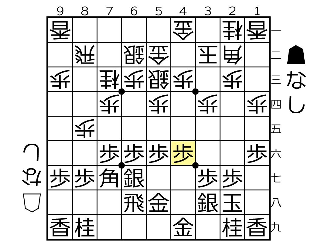 f:id:yuhib:20190530122216p:plain