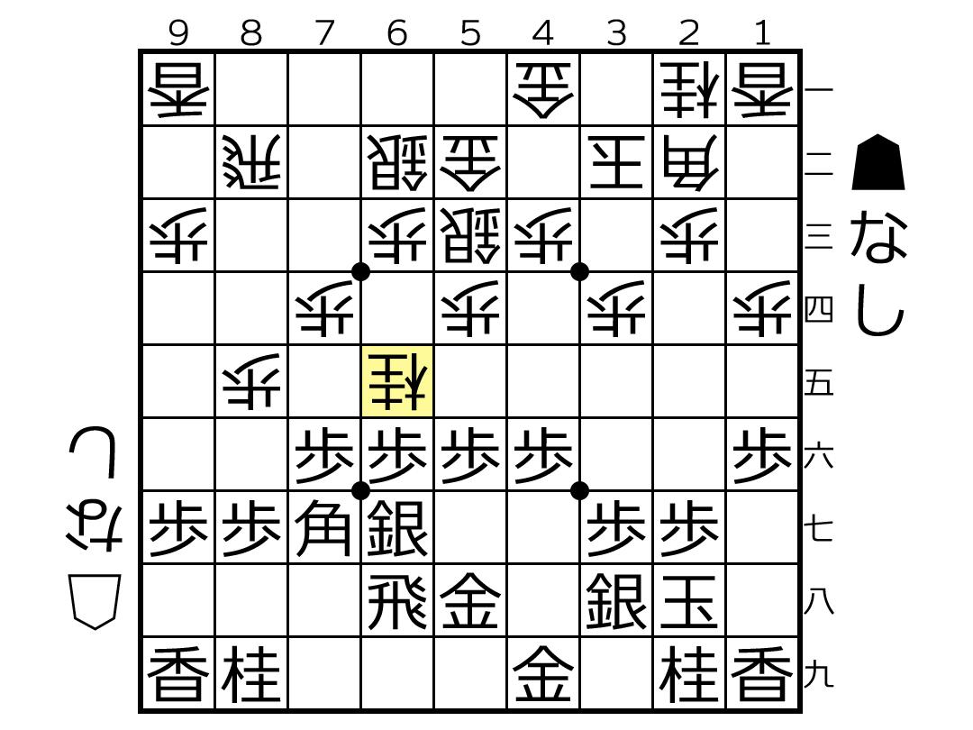 f:id:yuhib:20190530122318p:plain