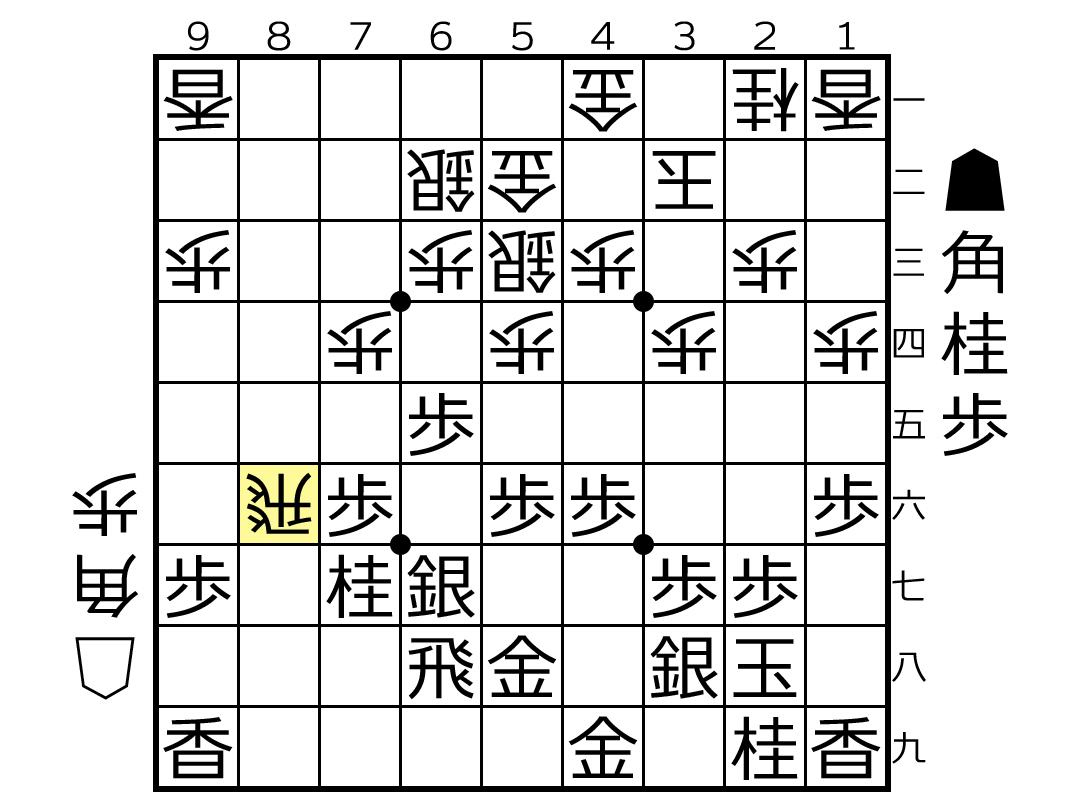 f:id:yuhib:20190530122506p:plain