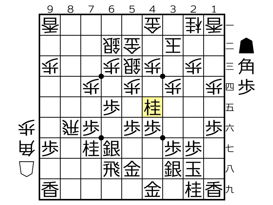 f:id:yuhib:20190530122618p:plain