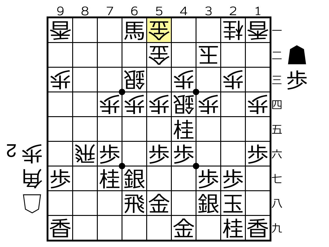 f:id:yuhib:20190530122758p:plain