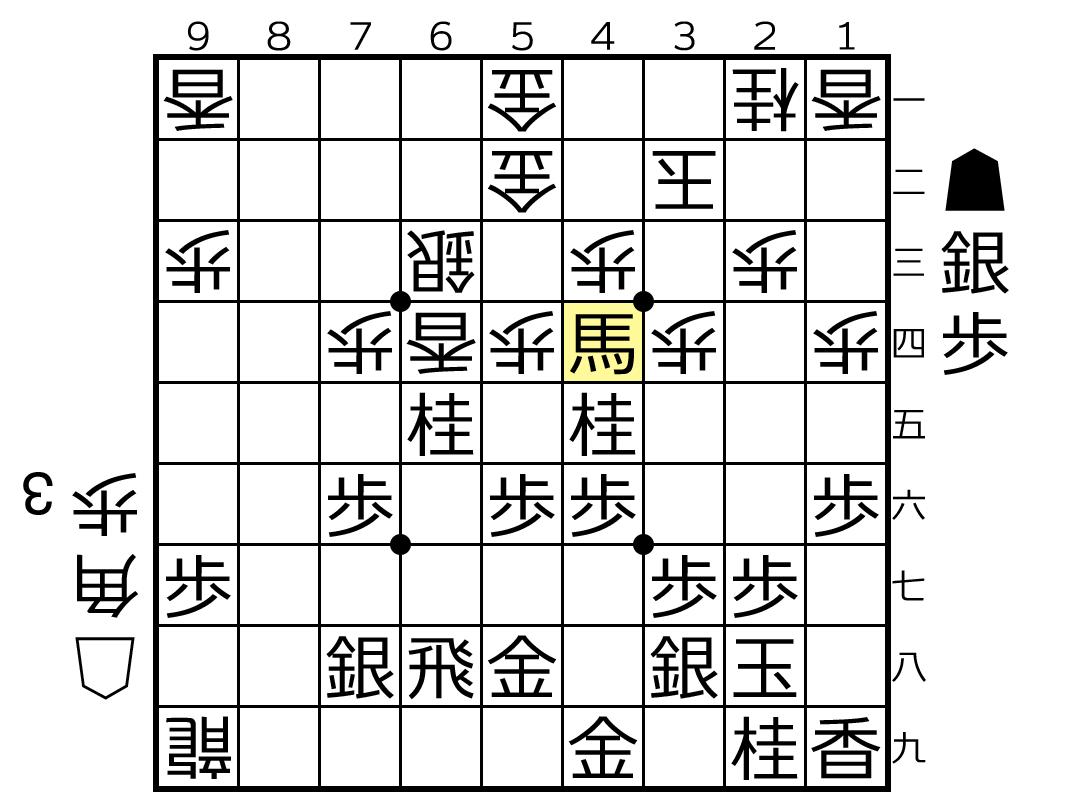 f:id:yuhib:20190530123048p:plain