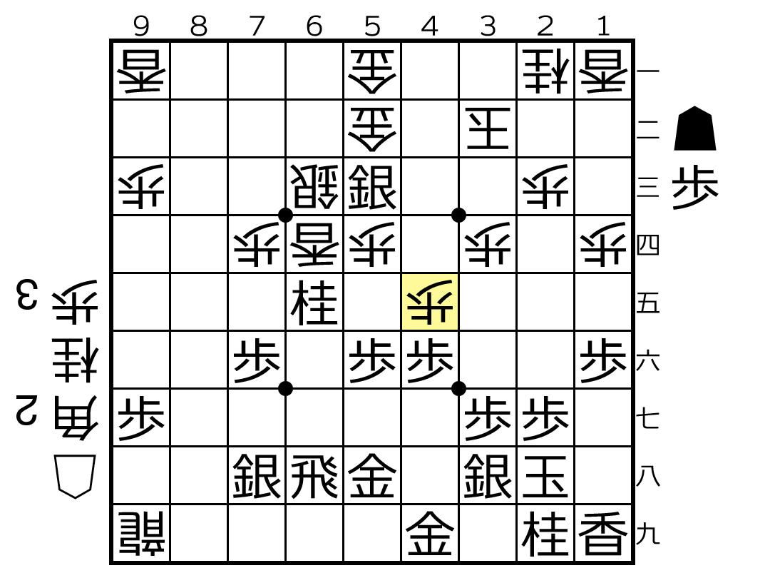 f:id:yuhib:20190530123138p:plain