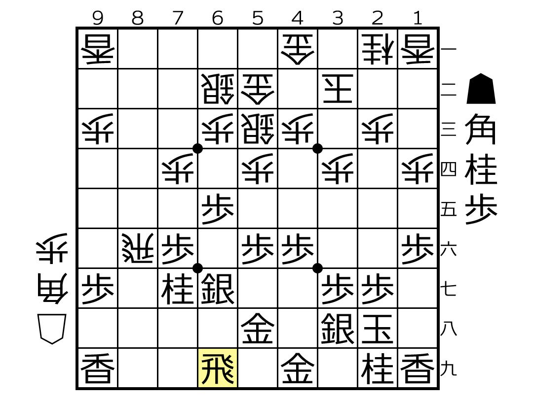 f:id:yuhib:20190530123510p:plain