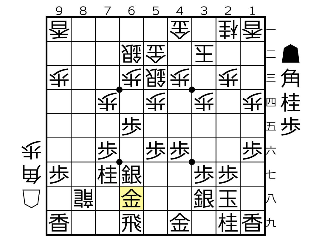 f:id:yuhib:20190530123618p:plain