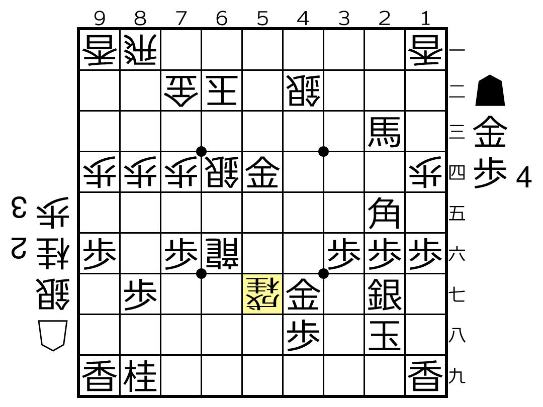 f:id:yuhib:20190531132244p:plain