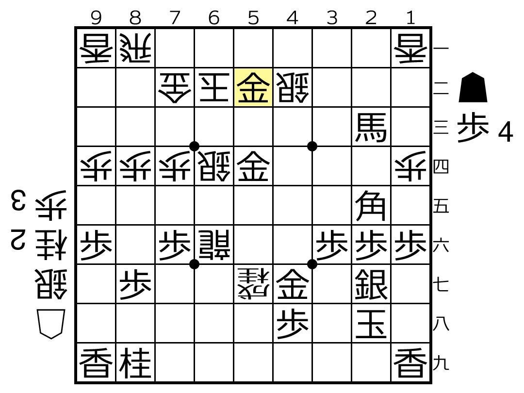 f:id:yuhib:20190531132344p:plain