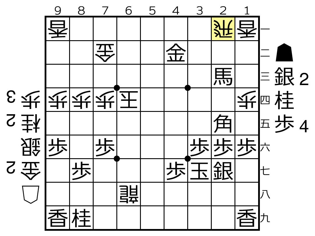 f:id:yuhib:20190531132539p:plain
