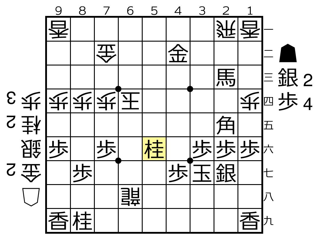 f:id:yuhib:20190531132717p:plain