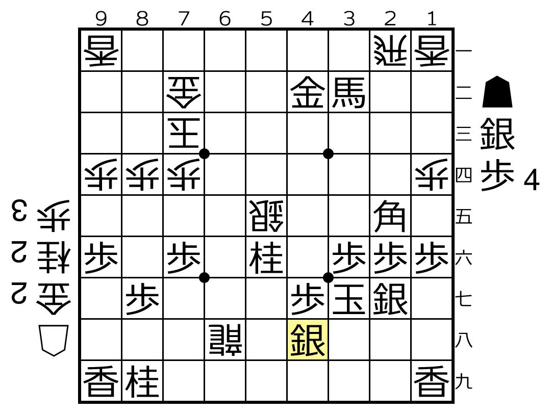 f:id:yuhib:20190531132858p:plain